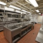 Commercial Kitchen Floor Cleaning Equipment