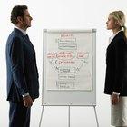 La definición de la planificación global en los negocios