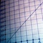 Cómo representar graficamente una ecuación lineal