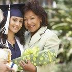 PhD Graduation Gift Ideas