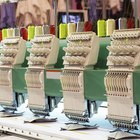 How to Lease an Embroidery Machine