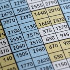 How to Use Excel to Track Inventory
