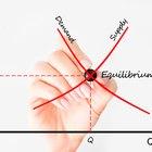 Cómo calcular el precio de equilibrio