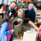 Four Components of Corporate Social Responsibility