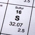 Diferencias entre el sulfuro y el sulfito