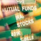 Are Mutual Funds Safe Against a Bad Stock Crash?