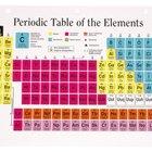 Los ocho elementos más abundantes en la corteza terrestre