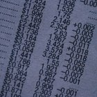 Financial Statement Classifications