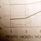 ¿Cuáles son las ventajas y desventajas de la investigación correlacional?