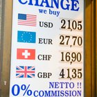 How to Start a Foreign Exchange Business