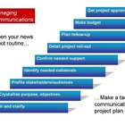 How to Write a Communications Project Plan
