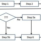 What Is a Control Transfer in a Flow Chart?