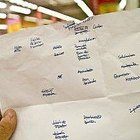 How to Make a Grocery List Categorized by Sections in a Grocery Store