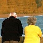 Types of Retirement Programs