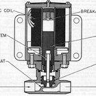 Como funciona um solenoide?