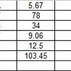 Como usar uma letra para representar um valor no Excel