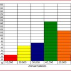 How to Create a Histogram in Microsoft Word