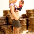 Grants for single mothers in the UK