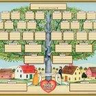 Como desenhar uma árvore genealógica quando acontece um divórcio