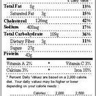 Cómo calcular y hacer etiquetas de nutrición