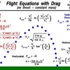 Como calcular a trajetória de uma bala