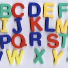 How to Teach English Vowels & Consonants