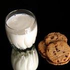 Uma lista de produtos lácteos derivados da vaca