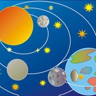 How to make a 3-D solar system for school