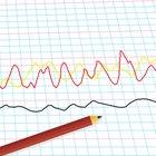 Como fazer linhas com onda ou zigue-zague no Adobe Illustrator