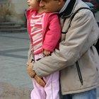 Consecuencias psicológicas de una familia de un solo padre