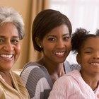 ¿Cuál es el papel de la madre en una familia típica estadounidense?