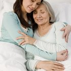Duty Checklist for a Caregiver