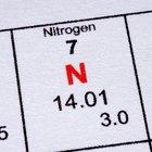 ¿Qué efecto tiene el fertilizante en el ciclo del nitrógeno?