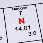 Nitrogen is the most important fertilizer ingredient for healthy lawns.