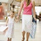 Advantages & disadvantages of shopping malls