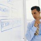 Advantages & disadvantages of succession planning