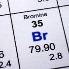 How to Make Bromine Water in the Chemistry Lab