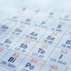 Como descobrir se um elemento é um íon