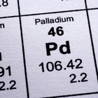 How to Polish Palladium