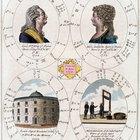Acerca de las mujeres en la Revolución Francesa