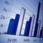 Como calcular a porcentagem em um gráfico de barras