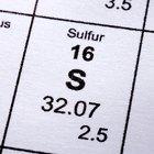 Uses of Sulphur Powder