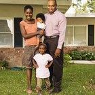 Características de la interdependencia en la teoría de sistemas de familia