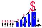 Factores que influyen en el desarrollo económico y el crecimiento
