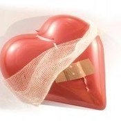 Heart Attack Symptoms for Women