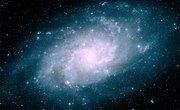 Three Main Types of Galaxies