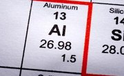 Physical and Chemical Properties for the Element Aluminum