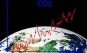 What Are the Dangers of CO2 Gas?