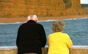 Social Security & Retirement Age