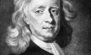 Newton's Laws of Motion Made Easy